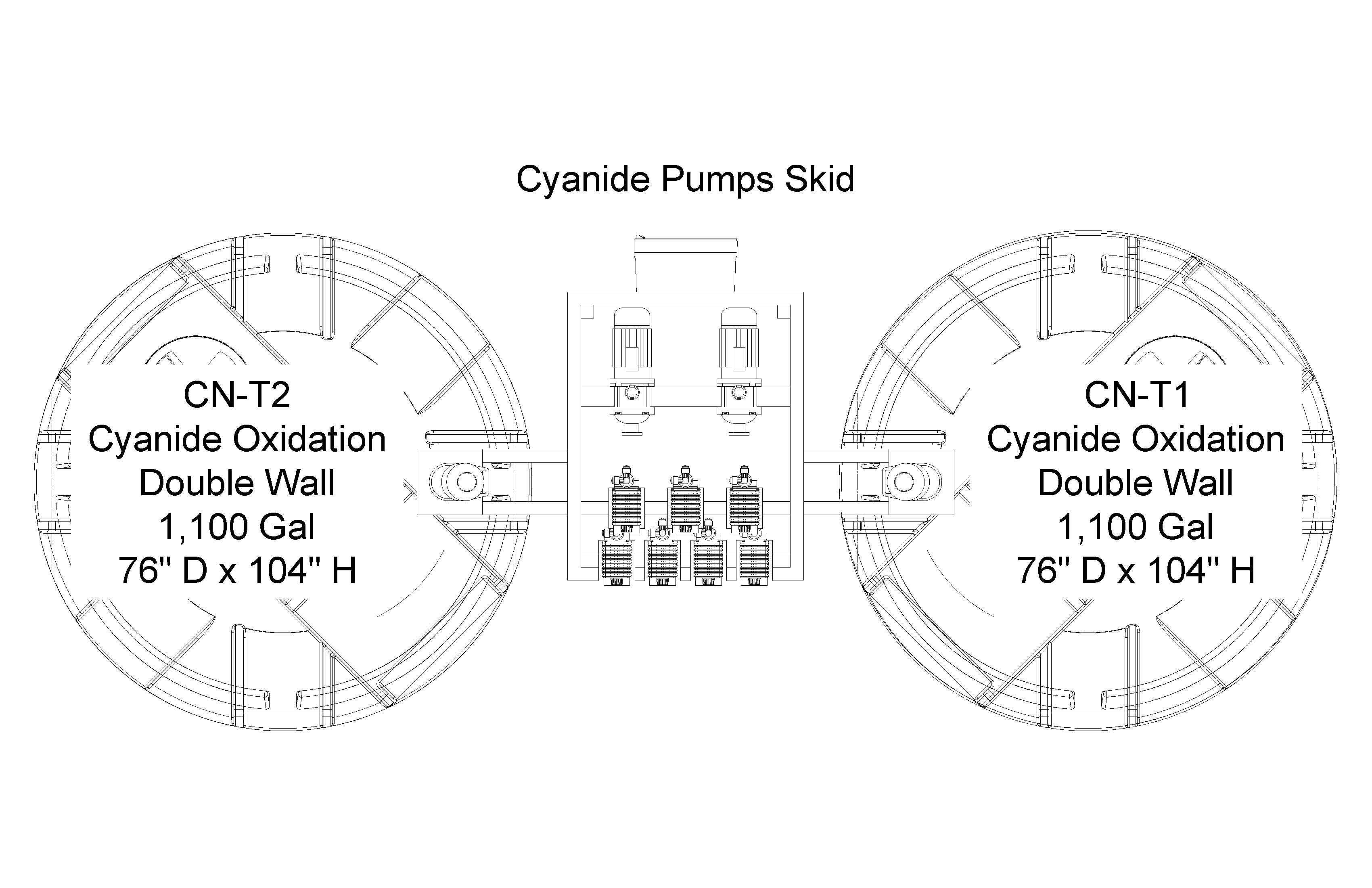 cyanide oxydation