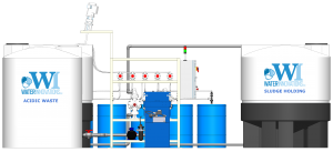 Batch Waste Treatment System