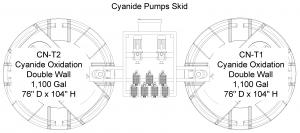 cyanide-oxidation